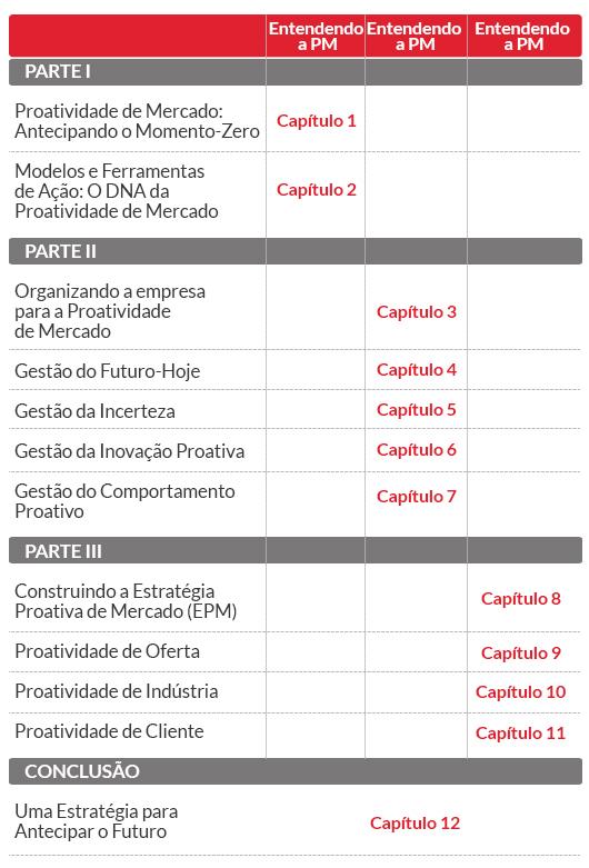 estrutura_livro1