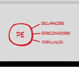 PEP – Planejamento Estratégico Proativo