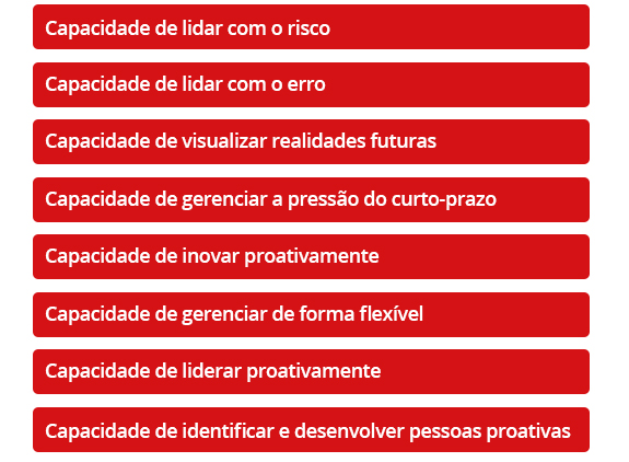 As oito capacidades da empresa proativa
